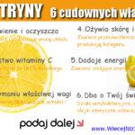 Sok z cytryny – 6 cudownych właściwości